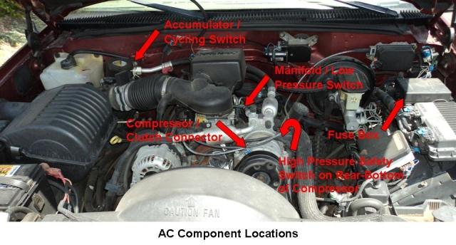 SilveradoSierra.com • How To Repair GMC CK Series Trucks HVAC ...