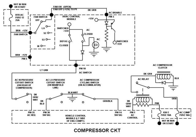 Silveradosierra how to repair gmc ck series trucks hvac energizing the ac compressor clutch a schematic is shown below publicscrutiny Images